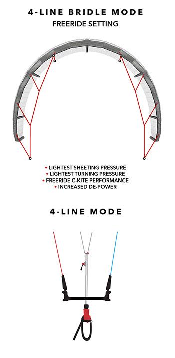 C4-4-5-Line-diagram-01