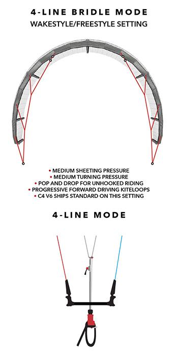 C4-4-5-Line-diagram-02