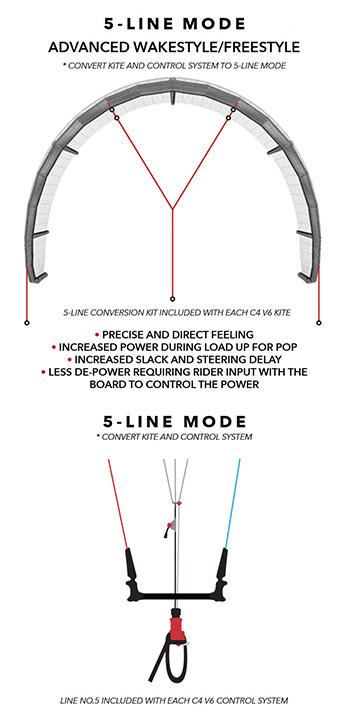 C4-4-5-Line-diagram-03